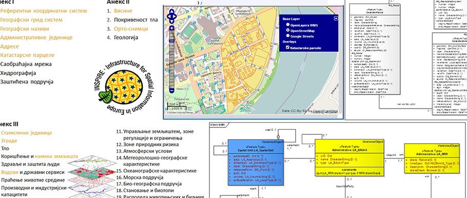 Infrastruktura geoprostornih podataka