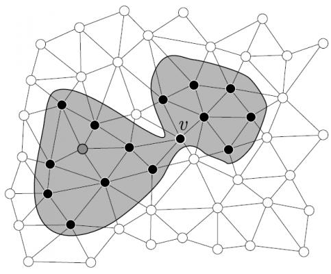 Geosezonske mreže