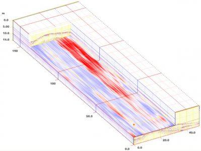 Detekcija objekata podzemne infrastrukture